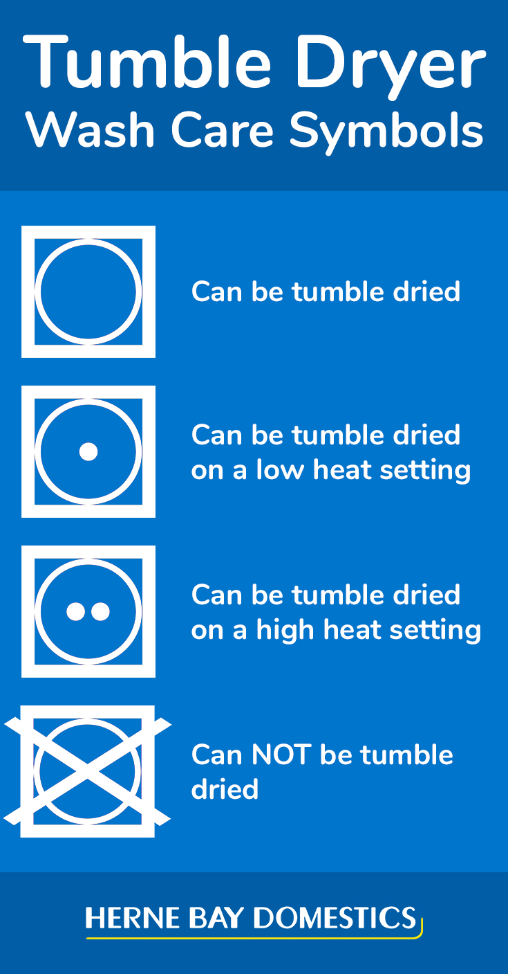 Tumble Dryer Wash Care Symbols Infographic
