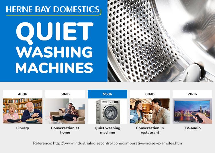 quiet washing machines
