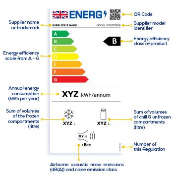 Fridges & Freezers Energy Label